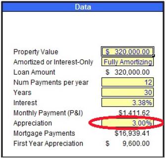 1-HK-Luxury-Mortgage-Loans-Rate